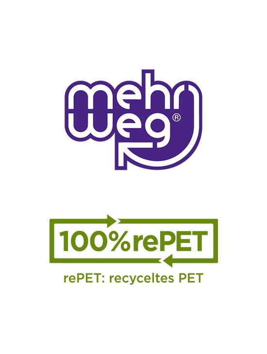 Glas Mehrweg, 100% rePET